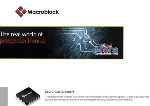 Download onze cataloog van Macroblock